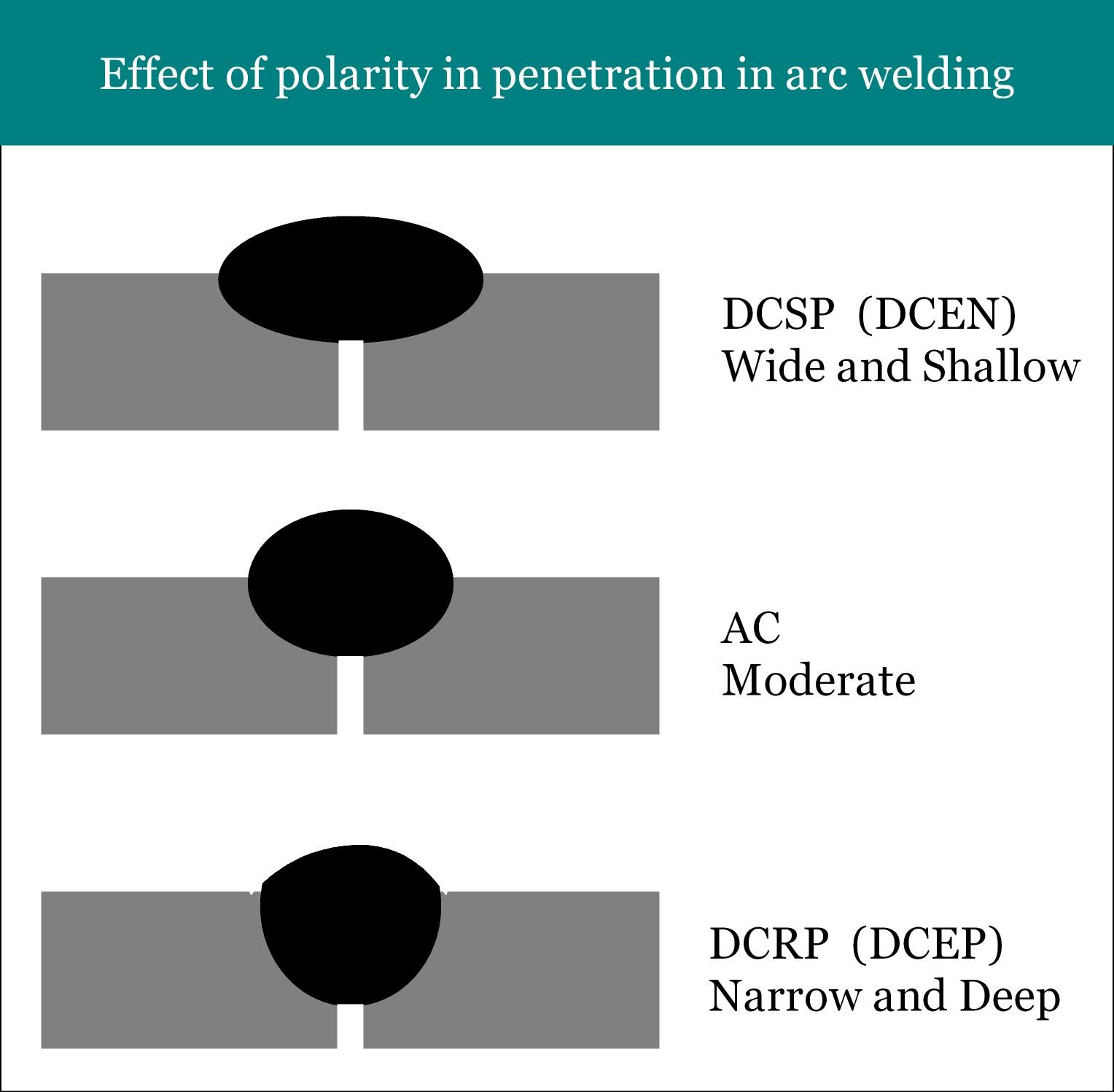 the judge penetration depth