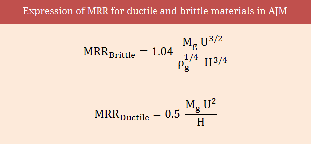 Expression of MRR for ductile and brittle materials in AJM