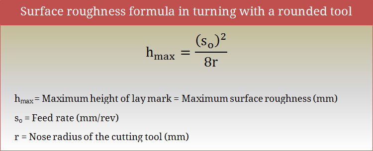 Derive Formula for Surface Roughness in Turning with a